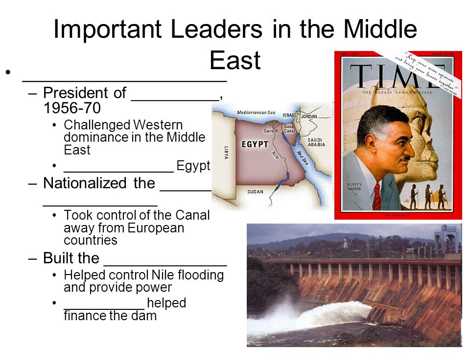 Important Leaders in the Middle East