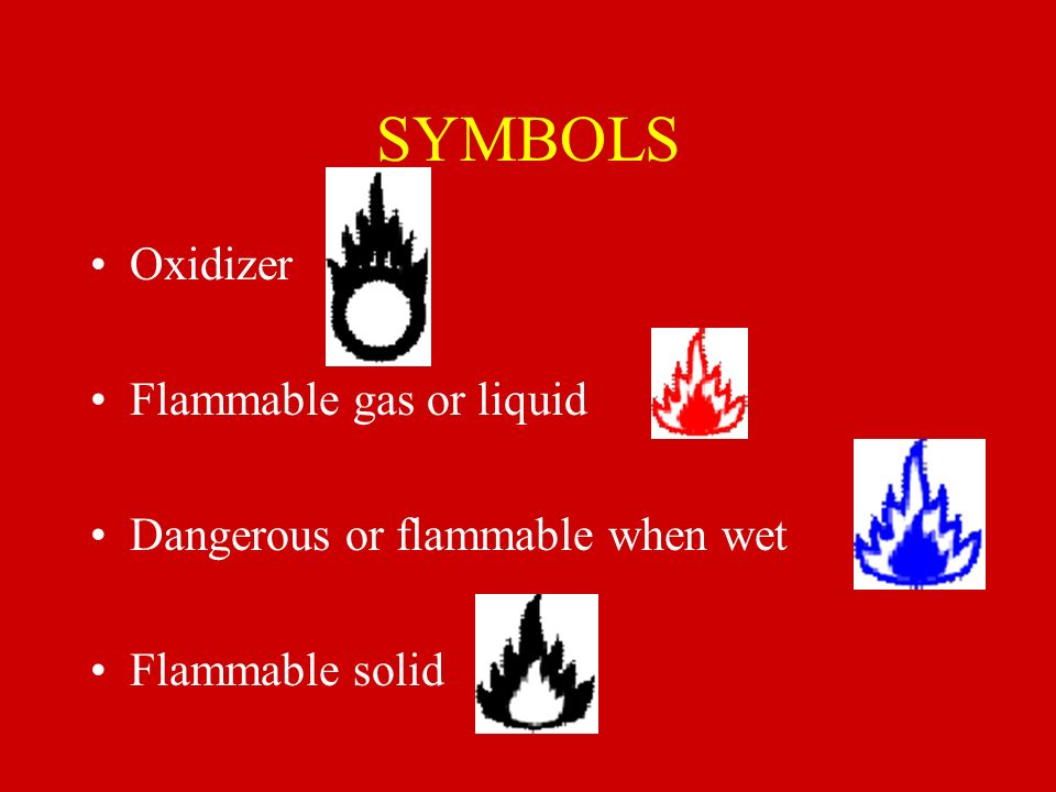 SYMBOLS Oxidizer Flammable gas or liquid