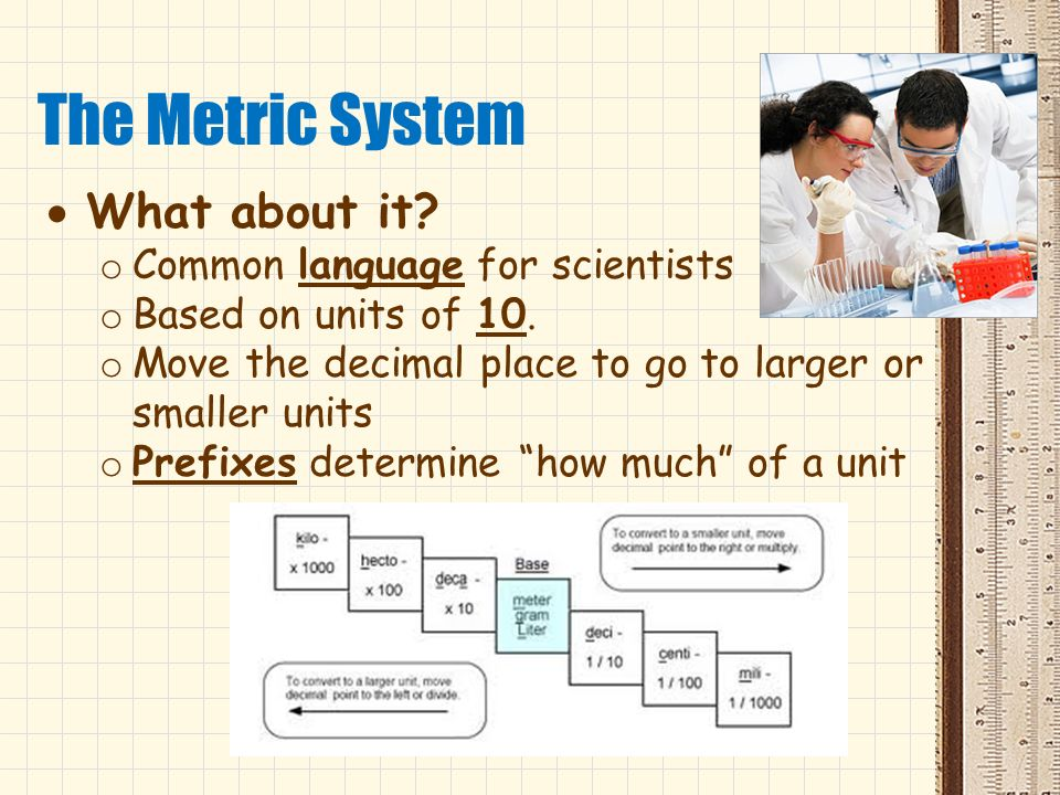 The Metric System What about it Common language for scientists