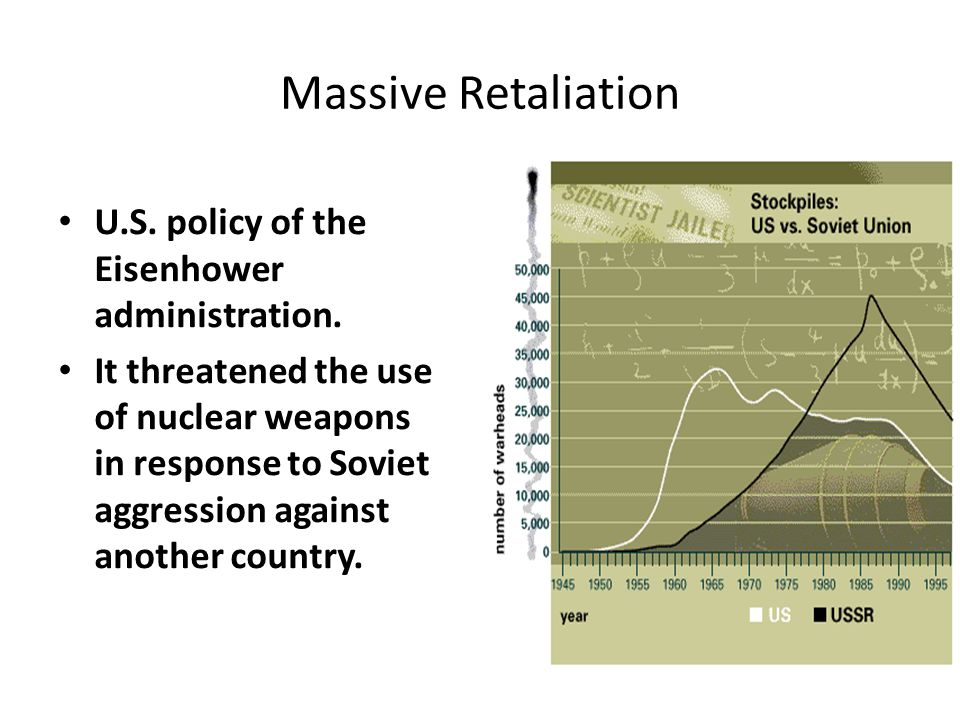 Massive Retaliation U.S. policy of the Eisenhower administration.