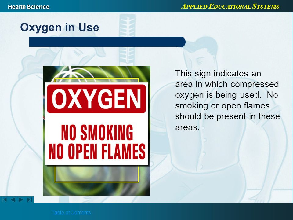 Oxygen in Use This sign indicates an area in which compressed oxygen is being used. No smoking or open flames should be present in these areas.