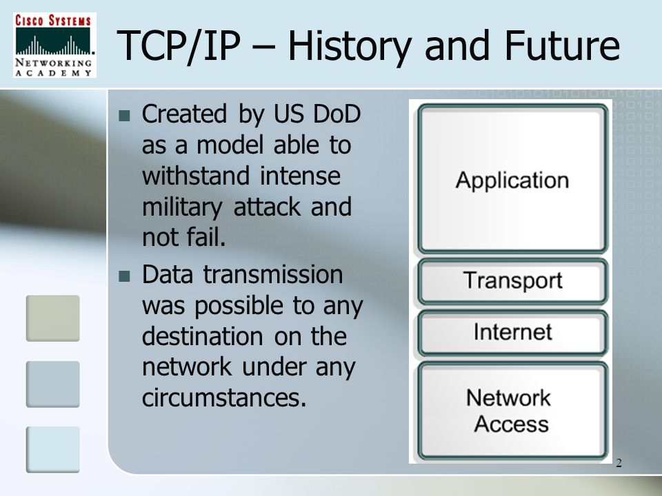 TCP IP MODEL PROTOCOLS - Module 9: TCP/IP Protocol Suite and