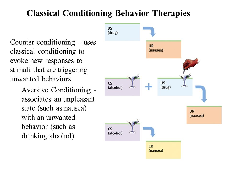 uses of classical conditioning