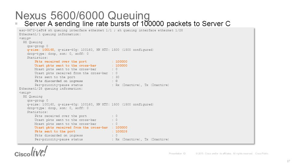 Objectives Understand troubleshooting on Nexus 5600 and 6000