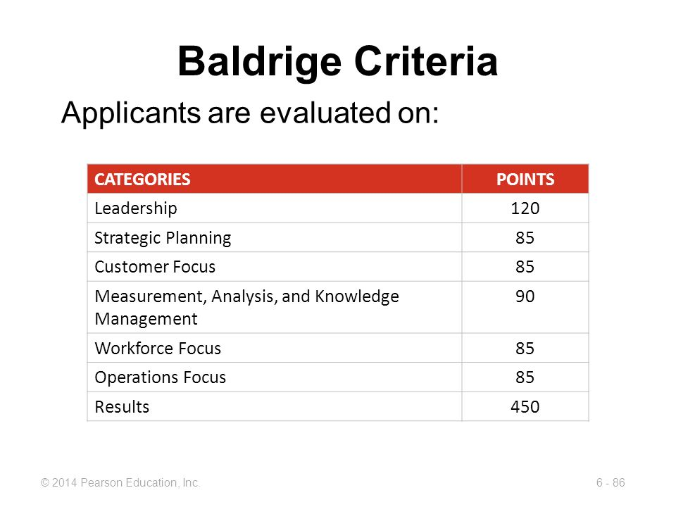 Baldrige Criteria Applicants are evaluated on: CATEGORIES POINTS
