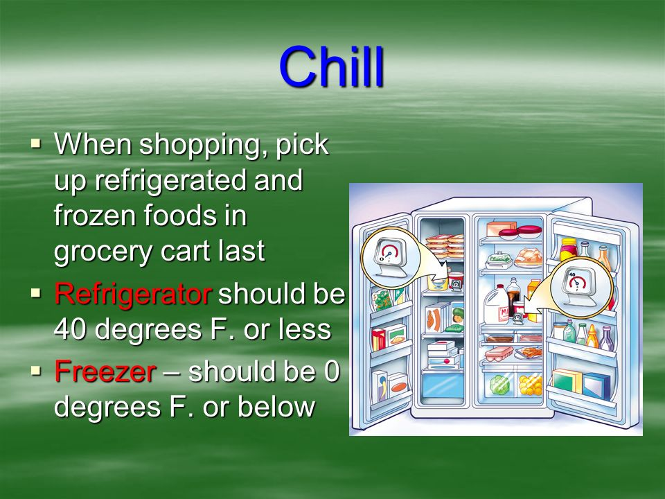Chill When shopping, pick up refrigerated and frozen foods in grocery cart last. Refrigerator should be 40 degrees F. or less.