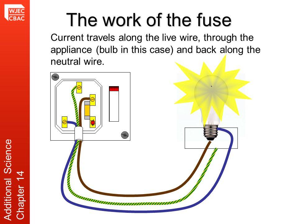 Berühmt Stromschaltplan Fotos - Die Besten Elektrischen Schaltplan ...