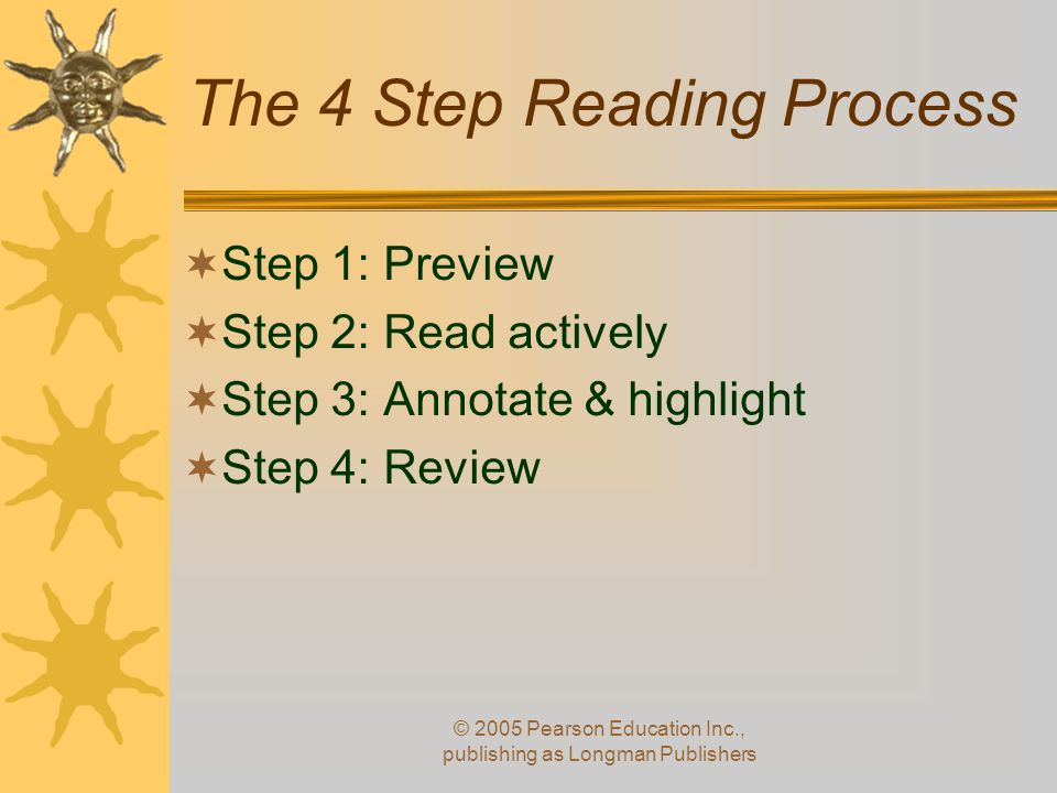 The 4 Step Reading Process