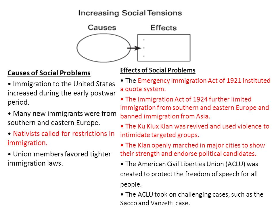 social problems causes and effects