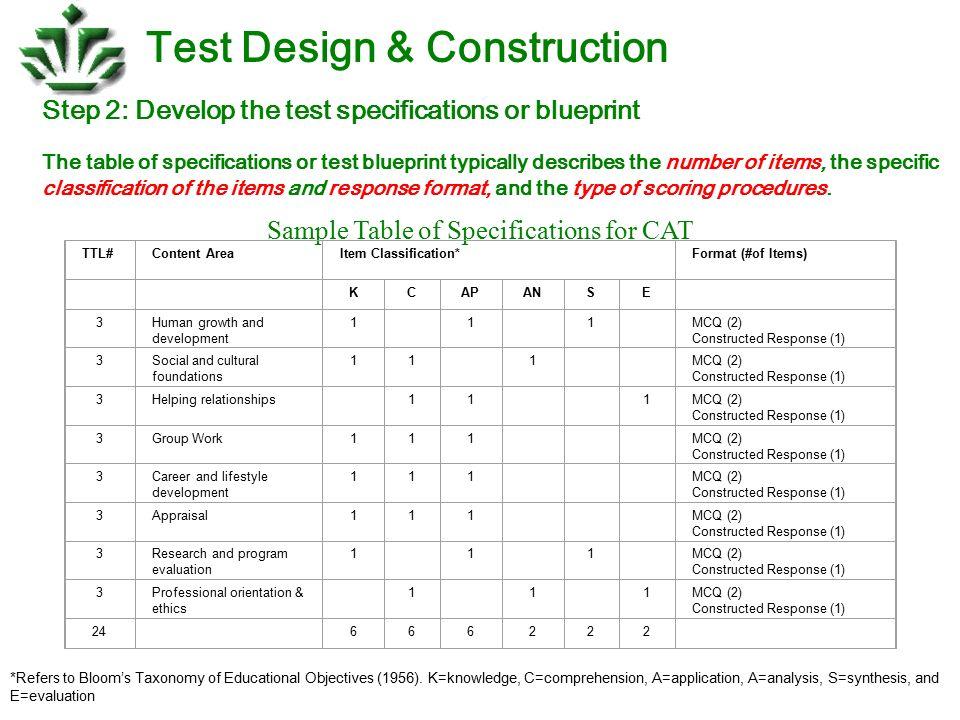 Test design construction ppt download test design construction 8 sample malvernweather Choice Image