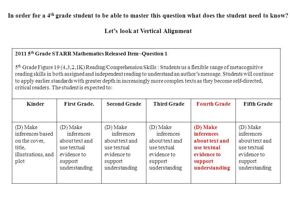 Grade 4th Grade Reading Assessment Ppt Download
