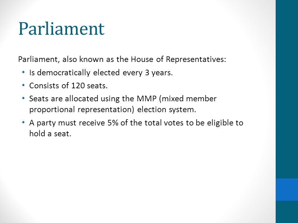 Parliament Parliament, also known as the House of Representatives: