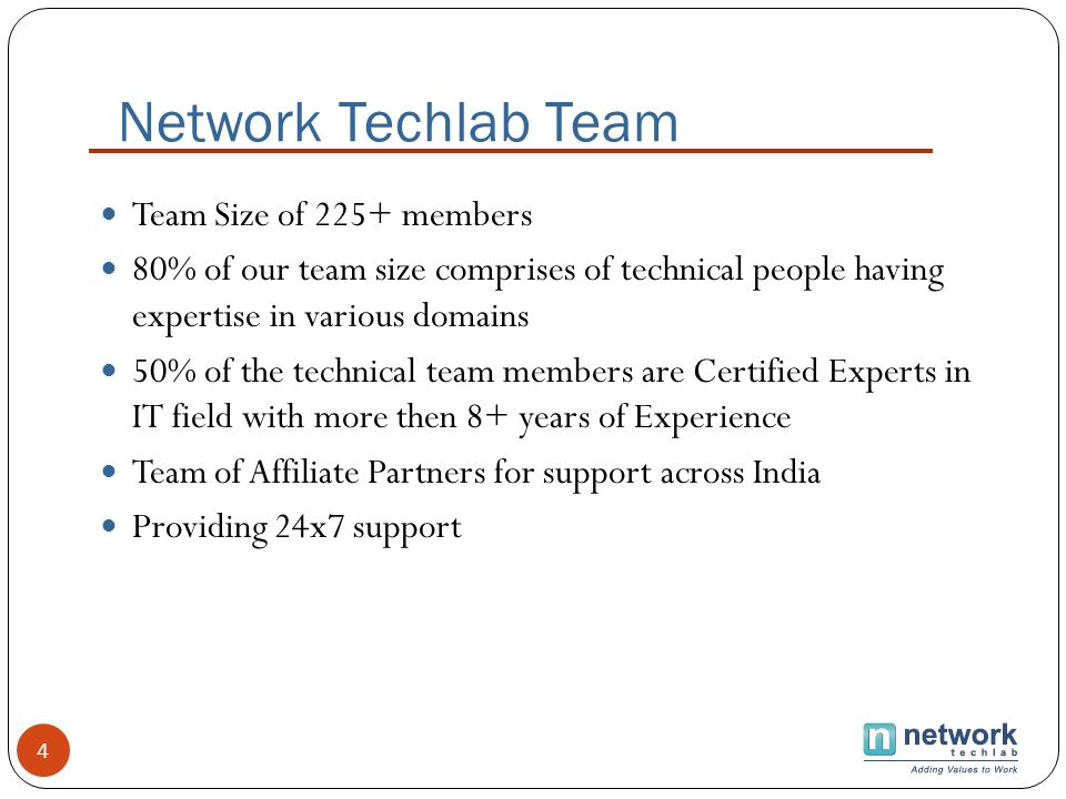 Network Techlab Team Team Size of 225+ members