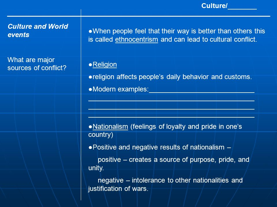 World Geography Culture Ppt Download