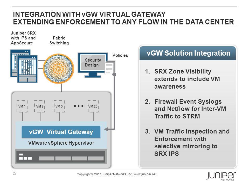SRX Series Services Gateways - ppt download