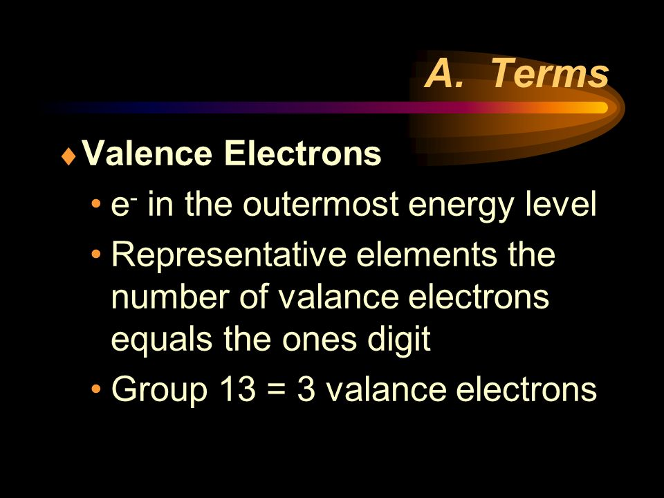A. Terms Valence Electrons e- in the outermost energy level