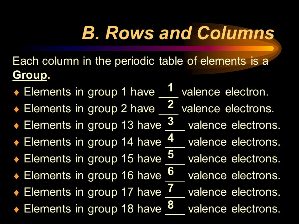 B. Rows and Columns Each column in the periodic table of elements is a Group. Elements in group 1 have ___ valence electron.