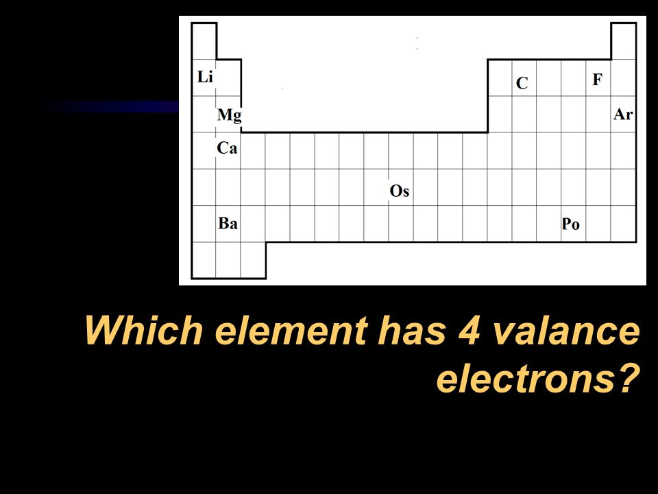 Which element has 4 valance electrons