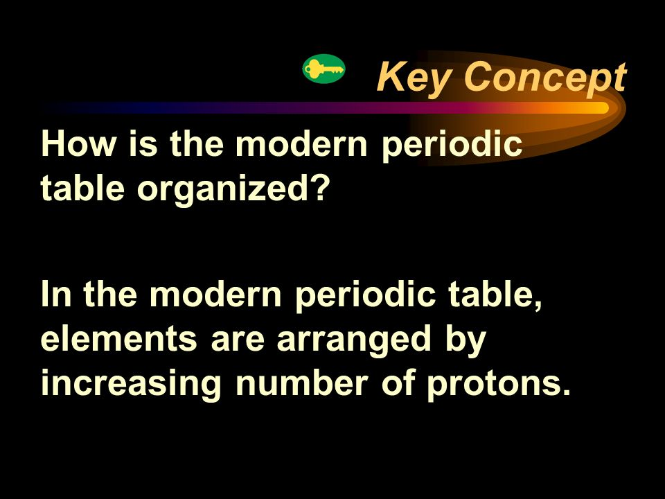 Key Concept How is the modern periodic table organized