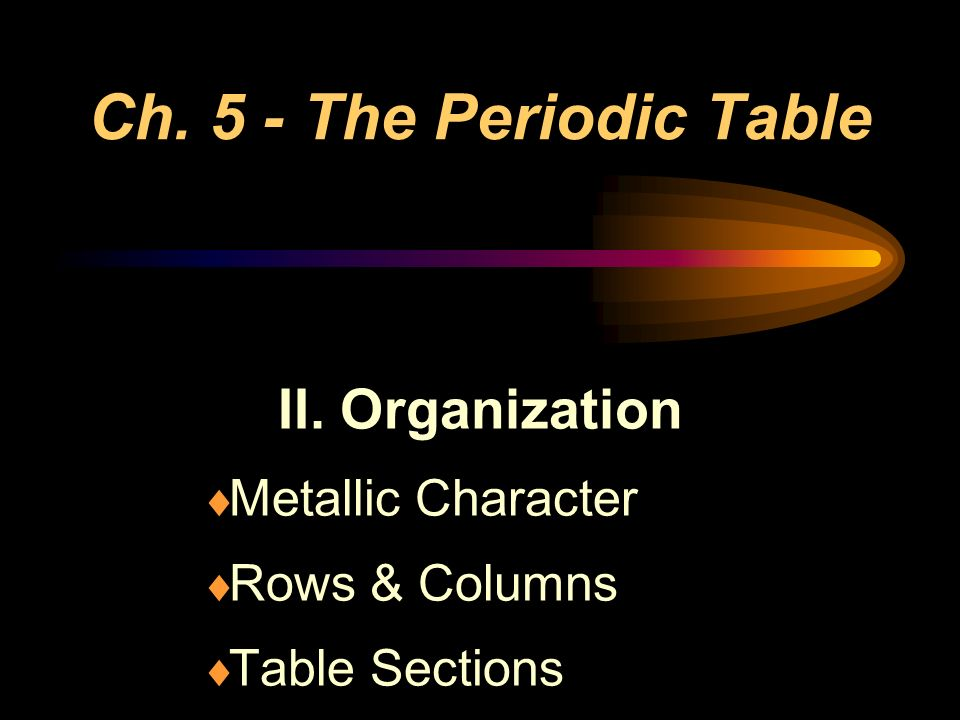 II. Organization Metallic Character Rows & Columns Table Sections