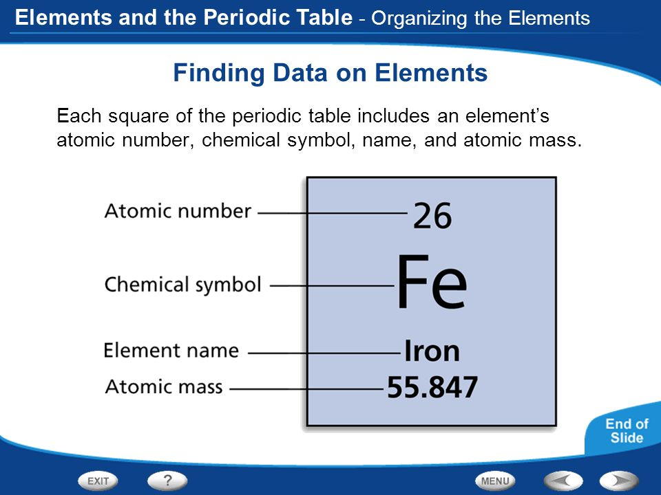 Table of contents introduction to atoms organizing the elements 8 finding data on elements urtaz Images