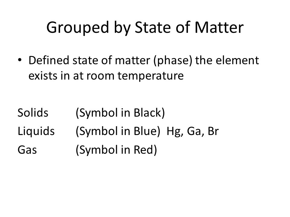 Fundamentals Of Periodic Table Ppt Download
