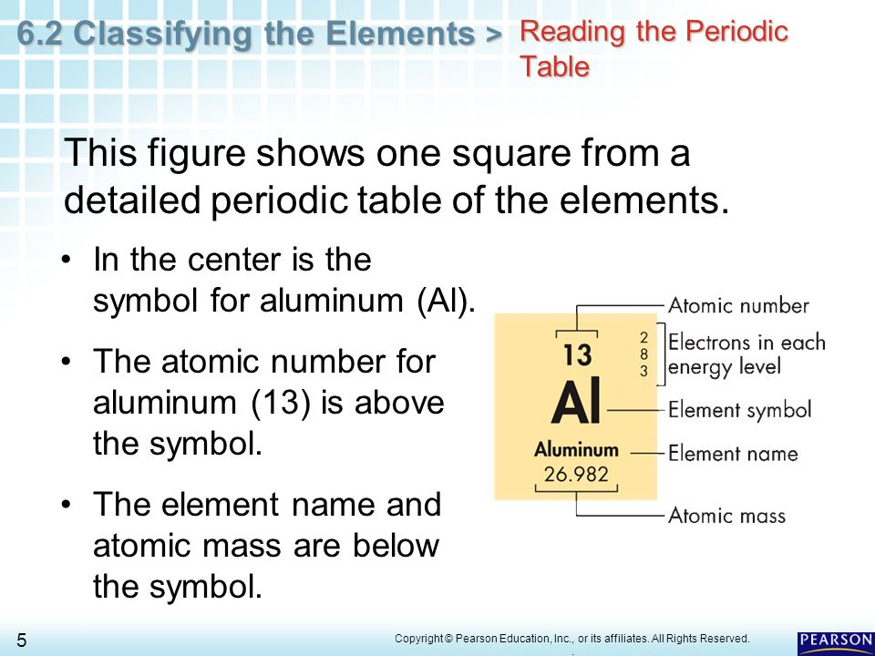Chapter 6 the periodic table 62 classifying the elements ppt 5 reading the periodic table urtaz Choice Image