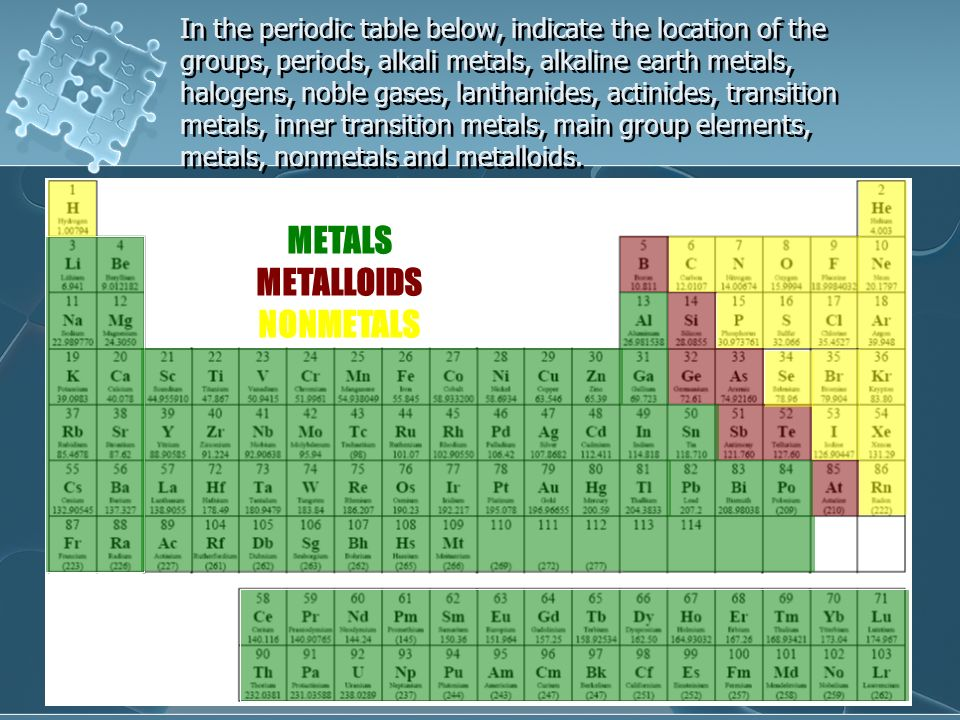 metals metalloids nonmetals 13 in the periodic table