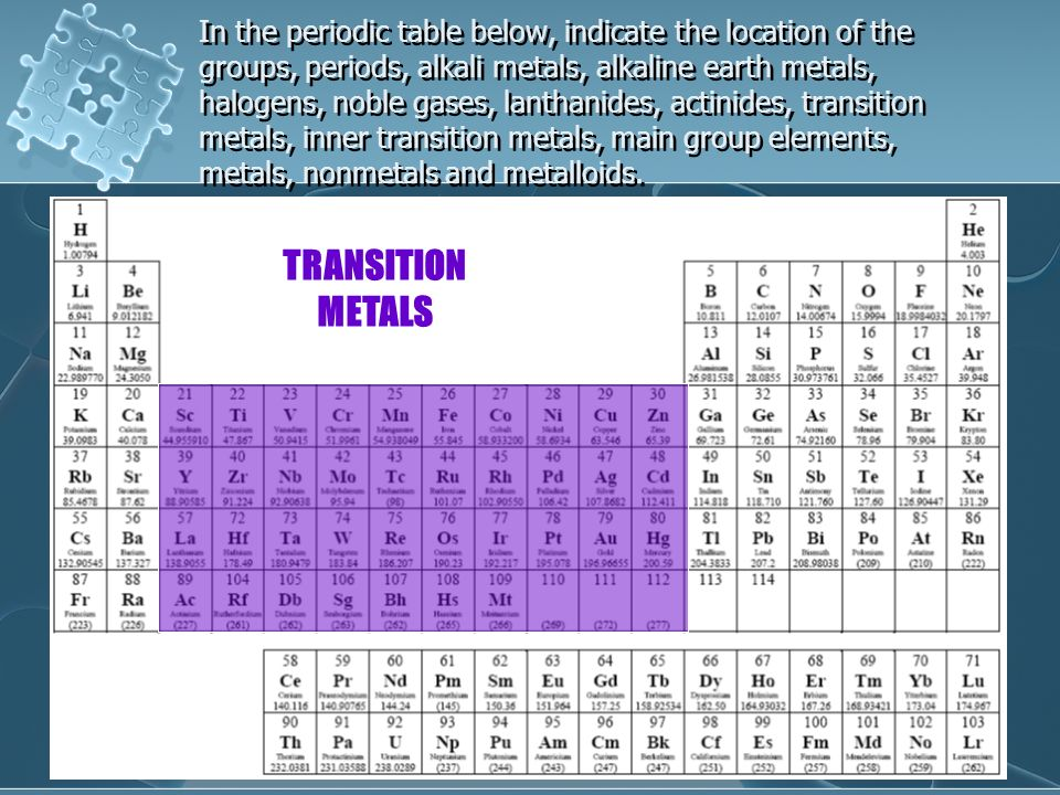 Exploring the periodic table ppt video online download transition metals in the periodic table below indicate the location of the groups periods alkali urtaz Images