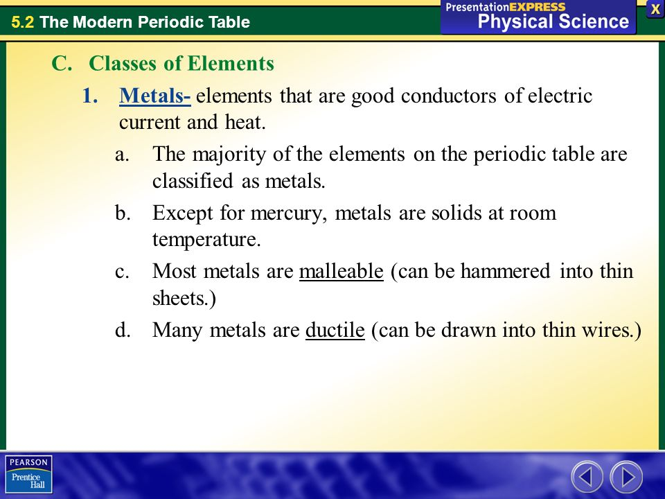 Classes of Elements Metals- elements that are good conductors of electric current and heat.