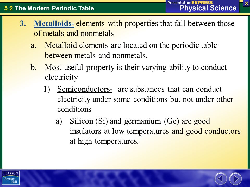 Metalloids- elements with properties that fall between those of metals and nonmetals