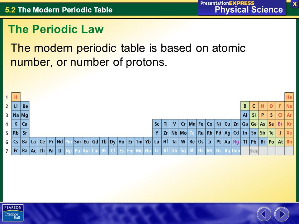 The Periodic Law The modern periodic table is based on atomic number, or number of protons.