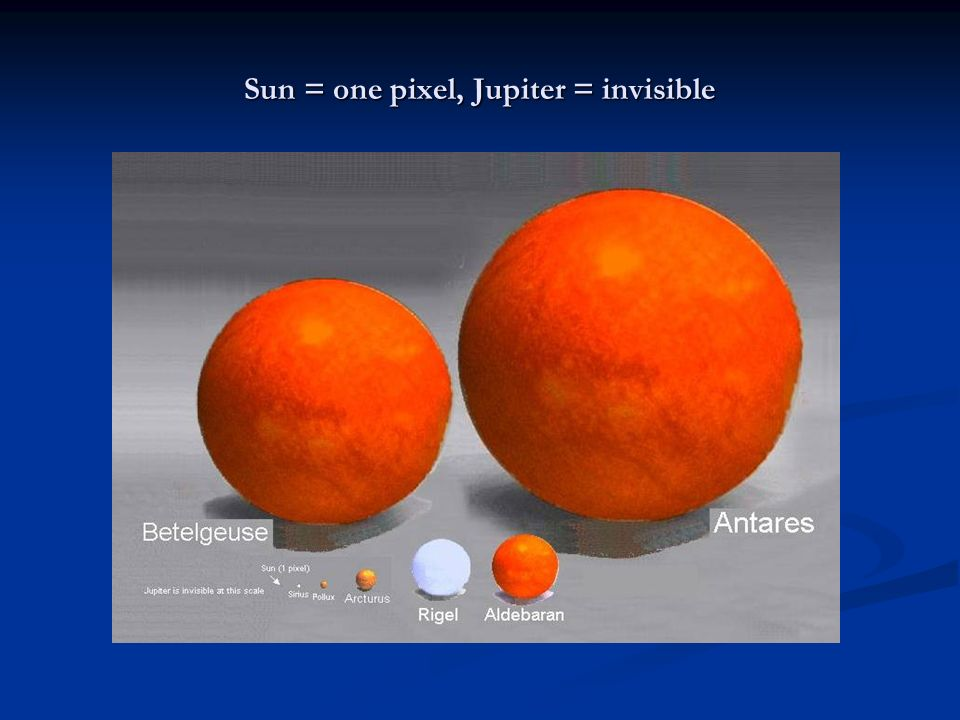 Sun = one pixel, Jupiter = invisible