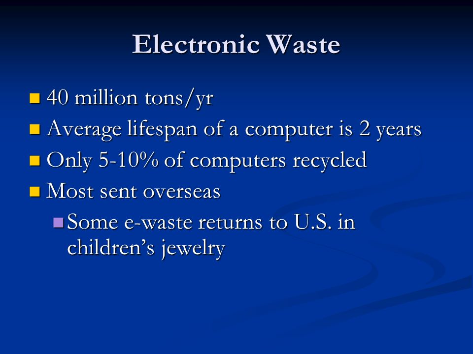 Electronic Waste 40 million tons/yr