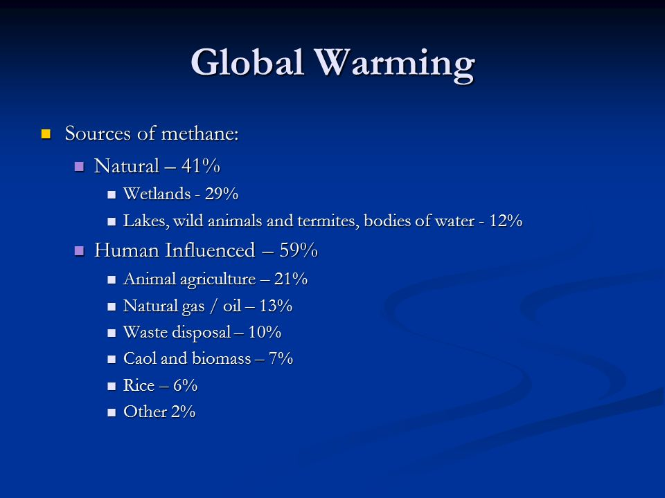 Global Warming Sources of methane: Natural – 41%
