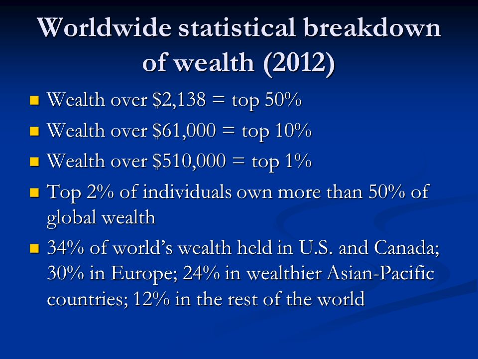 Worldwide statistical breakdown of wealth (2012)