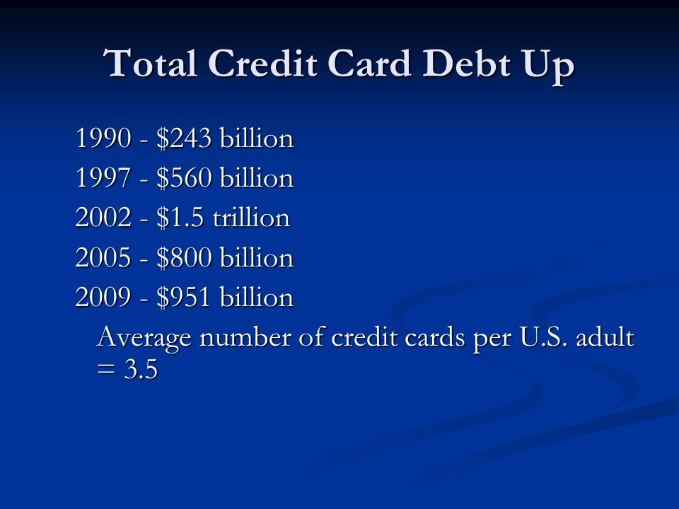 Total Credit Card Debt Up