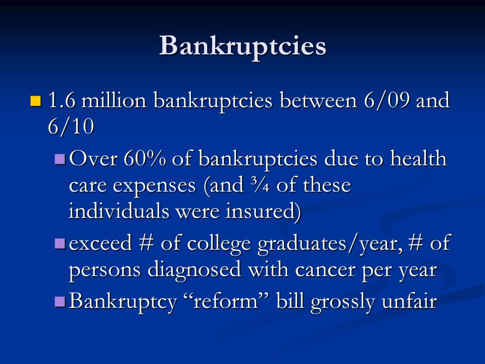 Bankruptcies 1.6 million bankruptcies between 6/09 and 6/10
