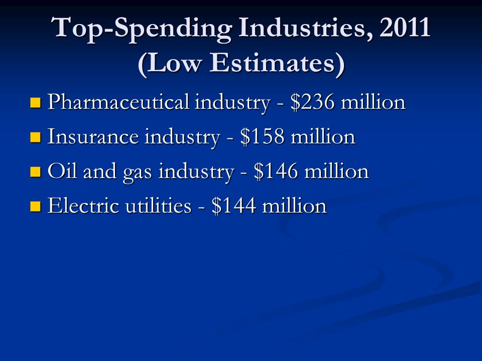 Top-Spending Industries, 2011 (Low Estimates)