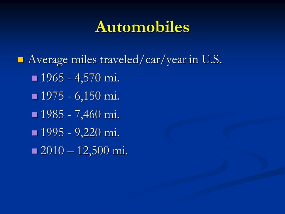 Automobiles Average miles traveled/car/year in U.S. 1965 - 4,570 mi.