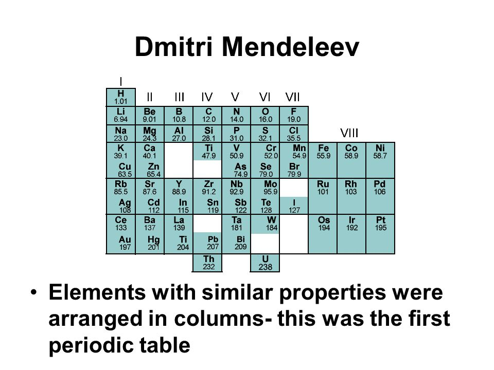 The periodic table and the periodic law ppt video online download 10 dmitri mendeleev elements with similar properties were arranged in columns this was the first periodic table urtaz Image collections