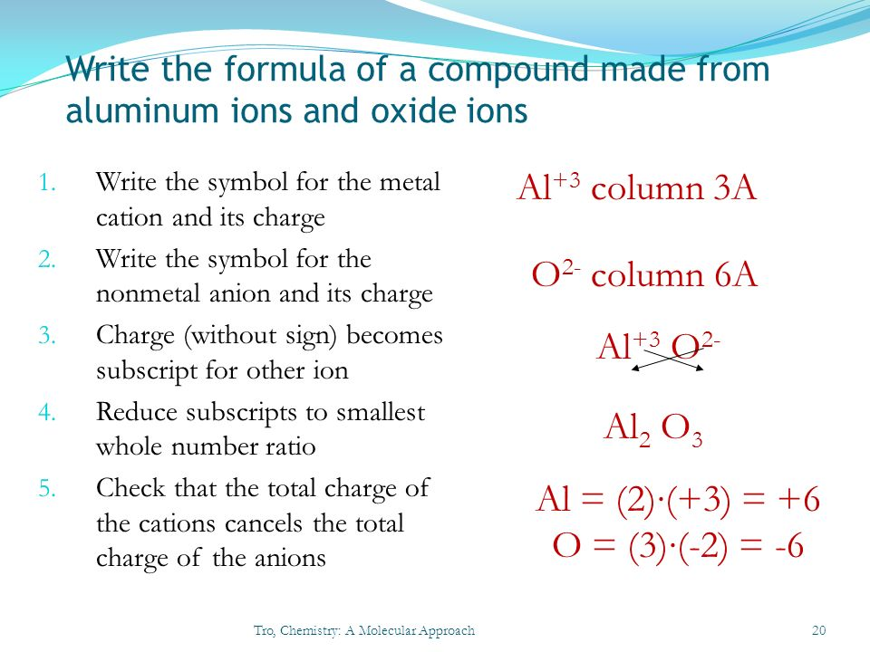 Chapter 3 Molecules Compounds And Chemical Equations Ppt Video