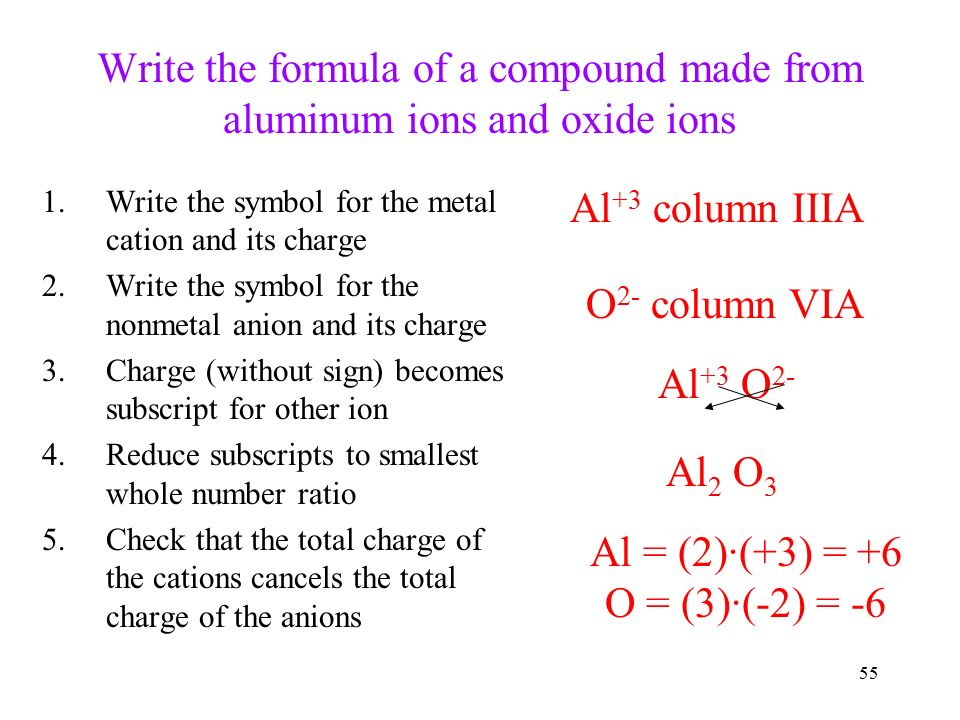 Chapter 5 Molecules And Compounds Ppt Download
