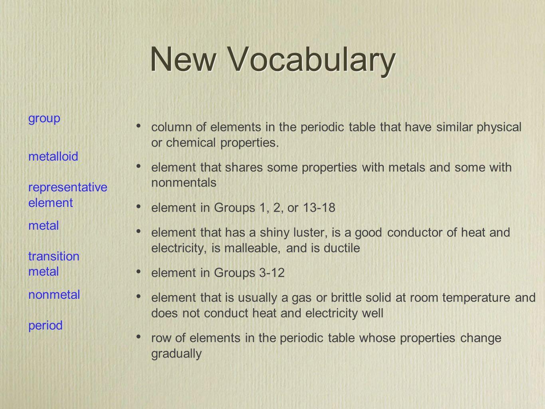 3 new vocabulary group metalloid representative element metal