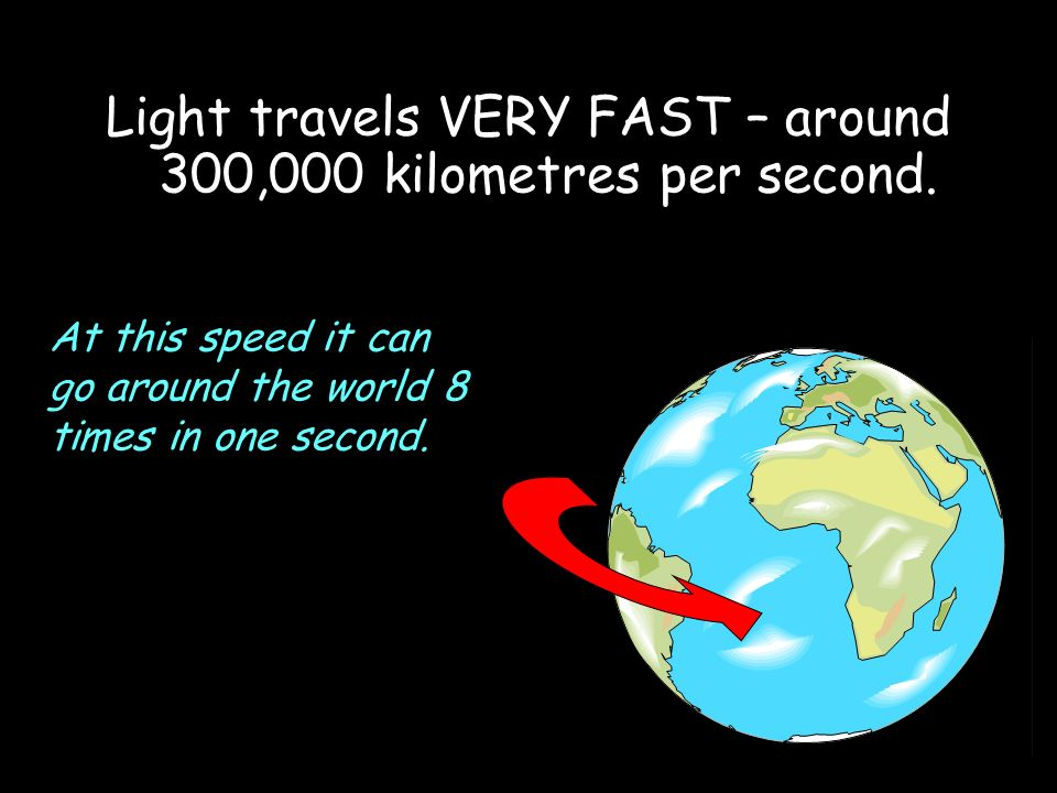 Light travels VERY FAST – around 300,000 kilometres per second.