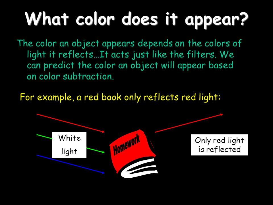 What color does it appear