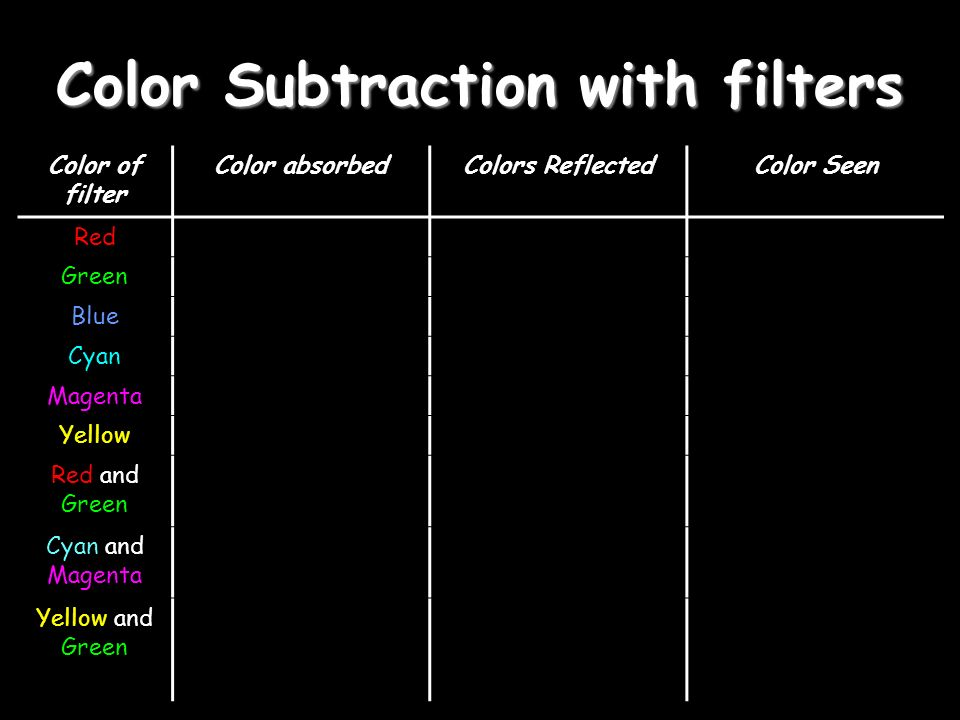 Color Subtraction with filters