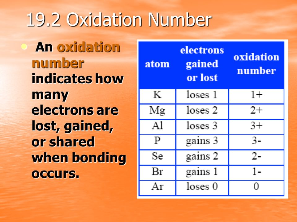 19.2 Oxidation Number An oxidation number indicates how many electrons are lost, gained, or shared when bonding occurs.