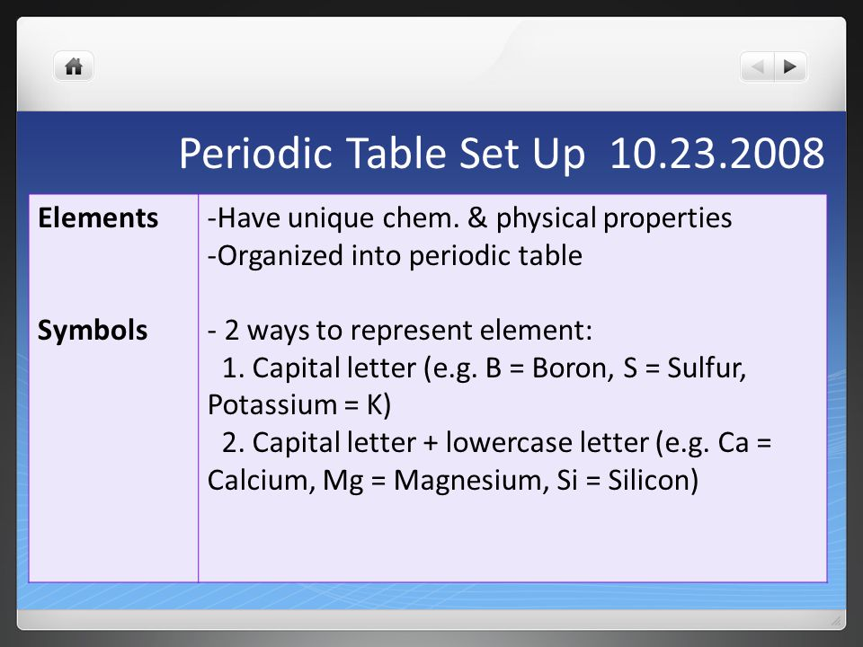 Catalyst ppt download 12 periodic table urtaz Image collections