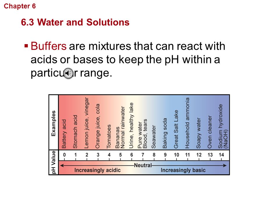 Chapter 6 Chemistry in Biology. 6.3 Water and Solutions.